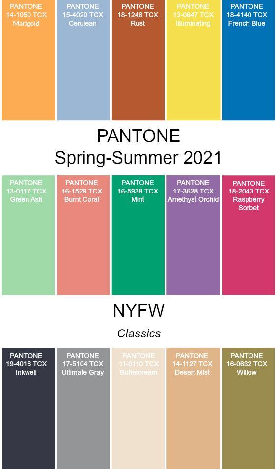 I colori trend per il matrimonio nel 2021